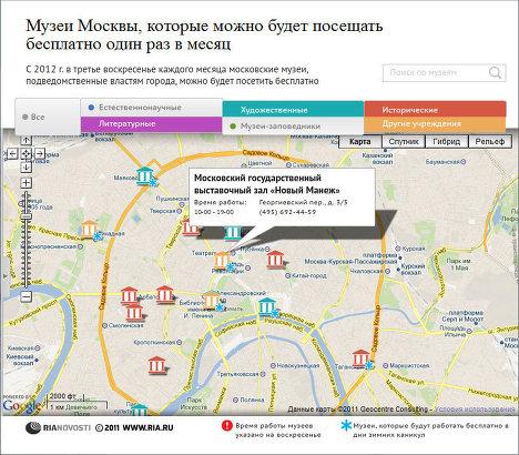 В московские городские музеи